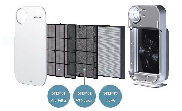 coway-1008ch-air-purifier-3-step-filtration.jpg