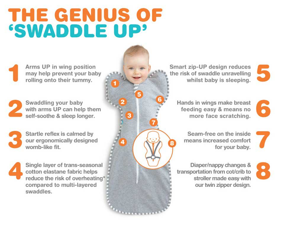 Love To Swaddle Up Features