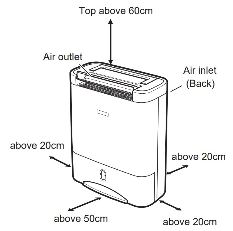 Illustration of Inomax 632 setup spacings
