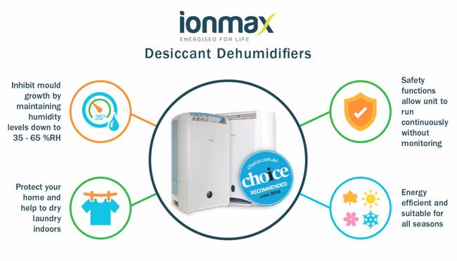 Ionmax Desiccant Dehumidifier