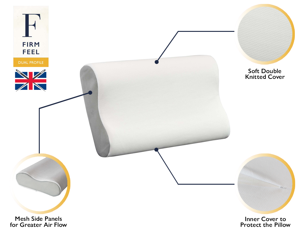 John Cotton Classic Memory Foam Pillow Dual Contour Profile