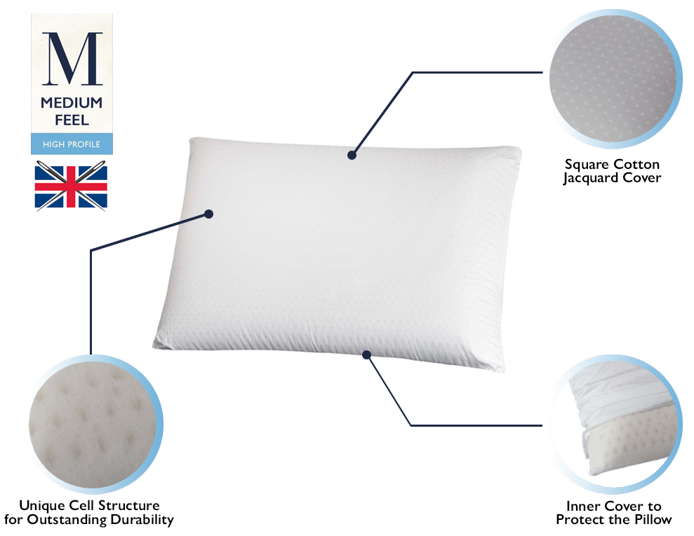 John Cotton Classic Talalay™ Latex Pillow High Profile Features