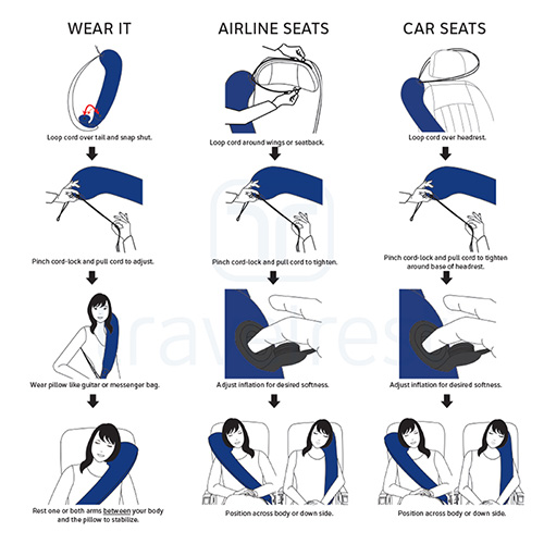 How to use Travelrest Utimate Inflatable Travel Pillow