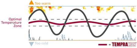 sleeping-temperature-curve