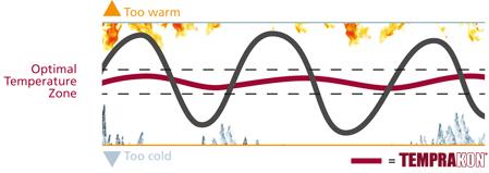 sleeping-temperature-curve
